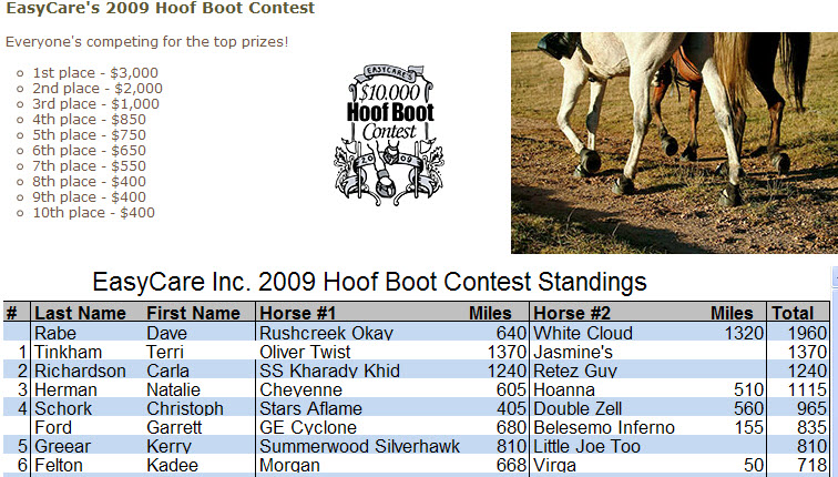 $10,000 Easyboot Hoof Boot Contest